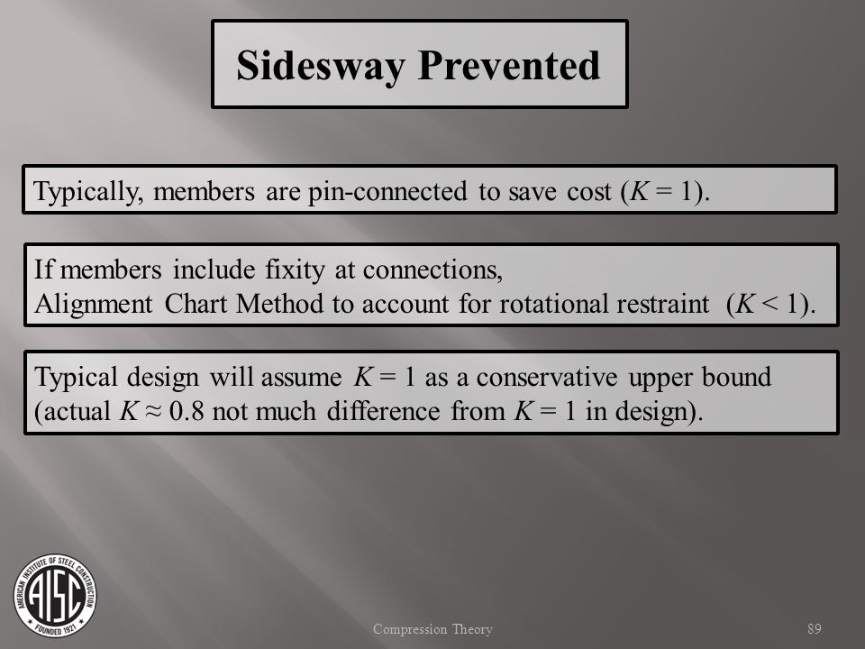 Sidesway Prevented Typically, members are pin-connected to save cost (K = 1). If members include fixity at connections,