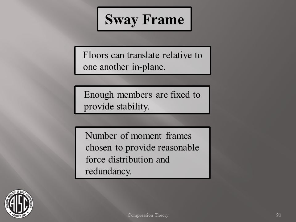 Sway Frame Floors can translate relative to one another in-plane.