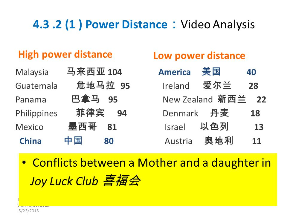 """rhetorical analysis of why chinese mother """"mother tongue"""" gives an  mother tongue analysis  being an english major and of chinese decent mainly because of the notorious stereotype."""