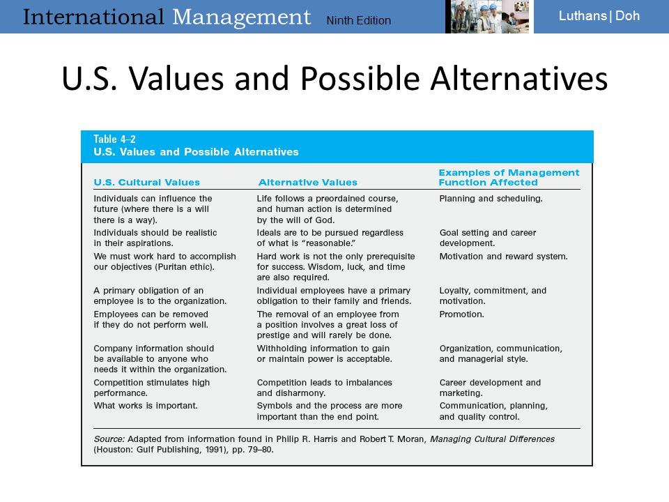 U.S. Values and Possible Alternatives