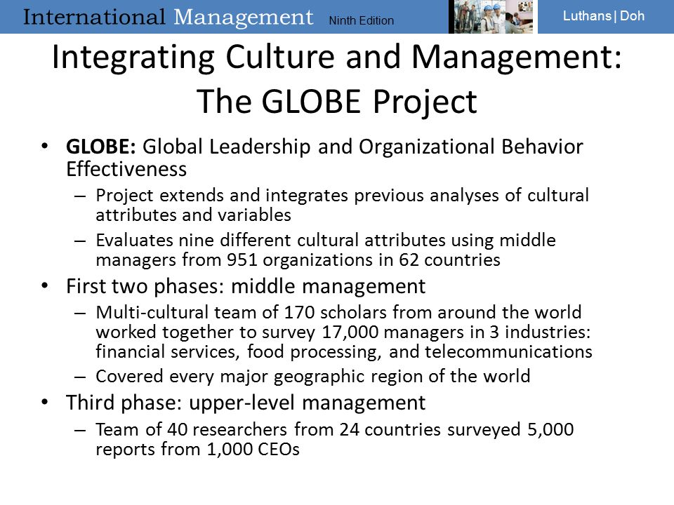 Integrating Culture and Management: The GLOBE Project