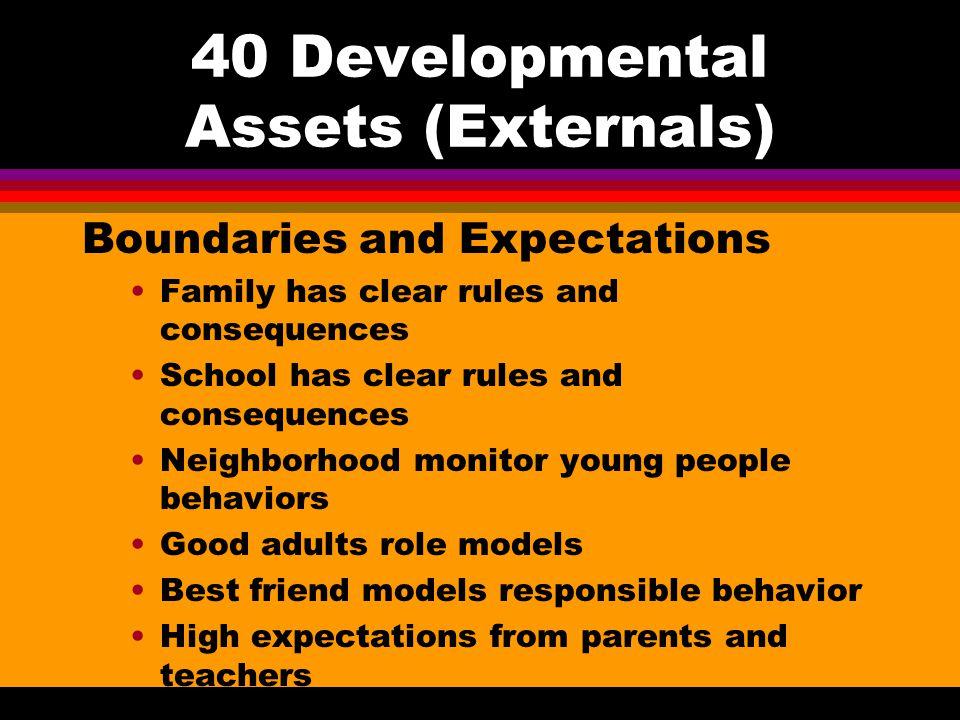 40 Developmental Assets (Externals)