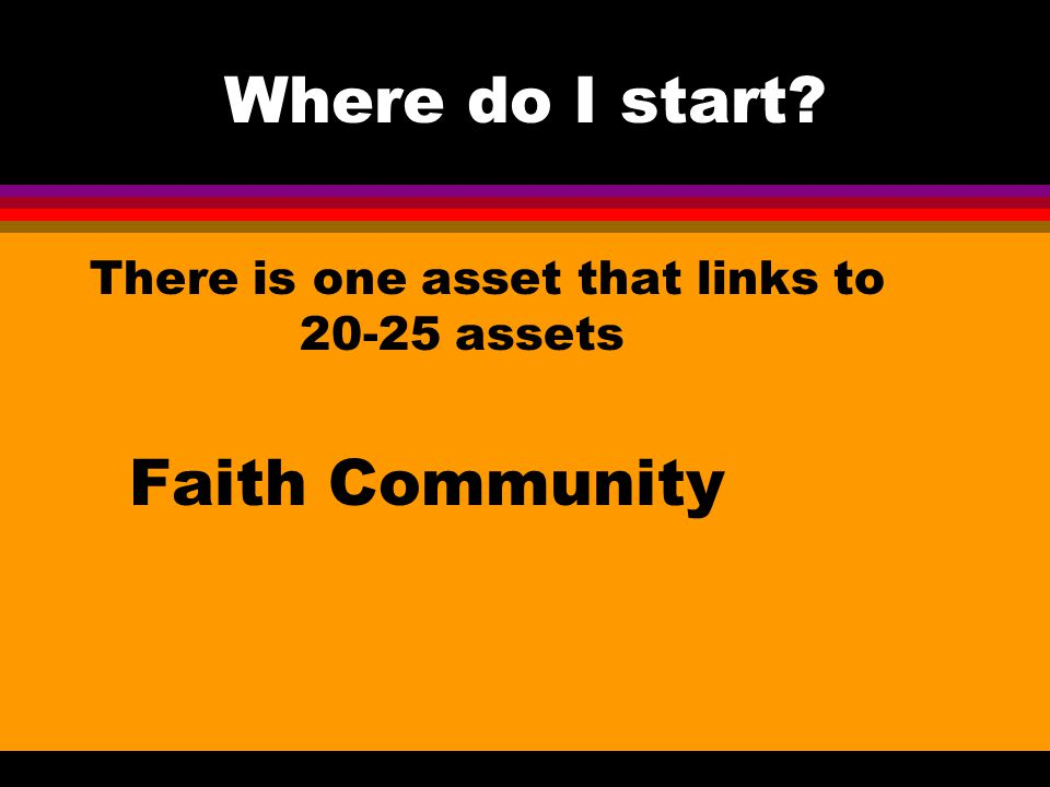 Where do I start There is one asset that links to 20-25 assets