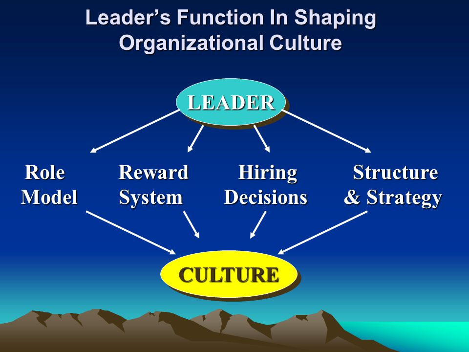 the role of leadership in shaping organizational culture essay Recent researchers stated that [c]ompanies with an established organizational culture that includes strong capabilities for change, a commitment to innovation and a high level of trust have a significant advantage (eccles, perkins, & serafeim, 2012, p.