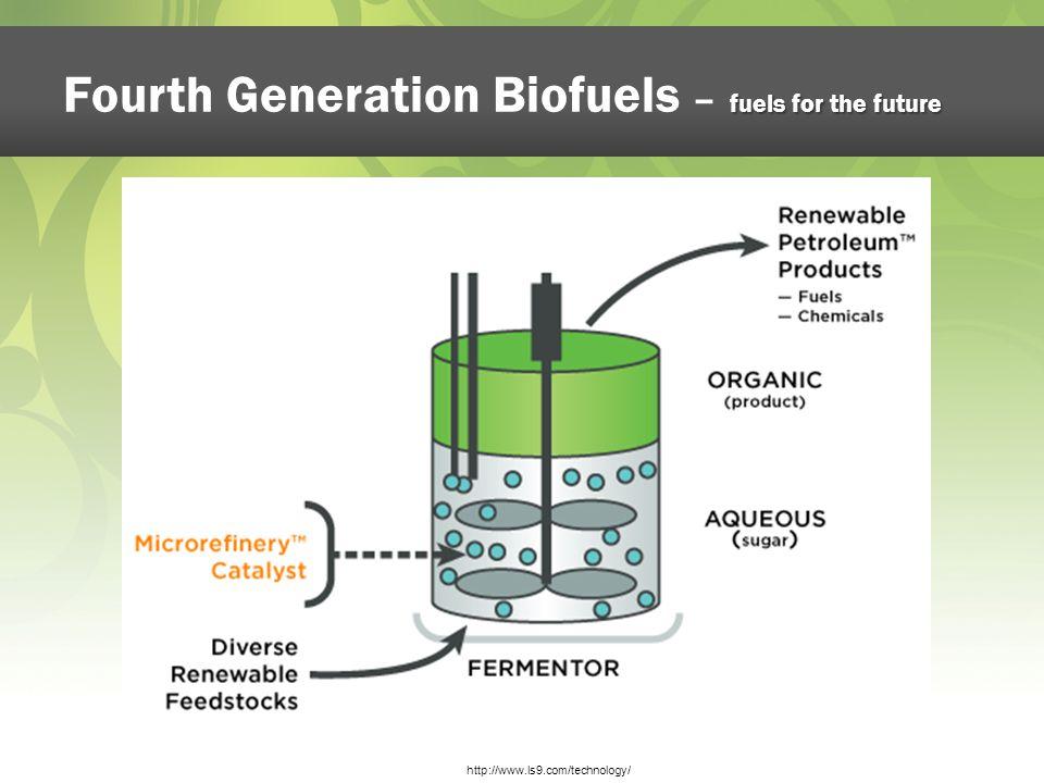 Next Generation Biofuels - ppt download