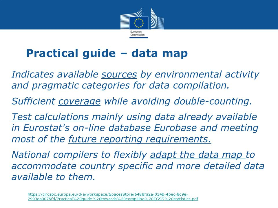 Practical guide – data map