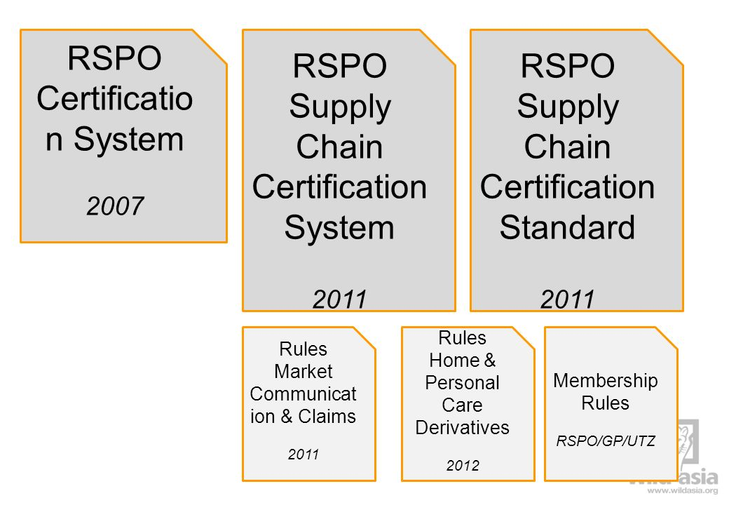 RSPO Certification System RSPO Supply Chain Certification System