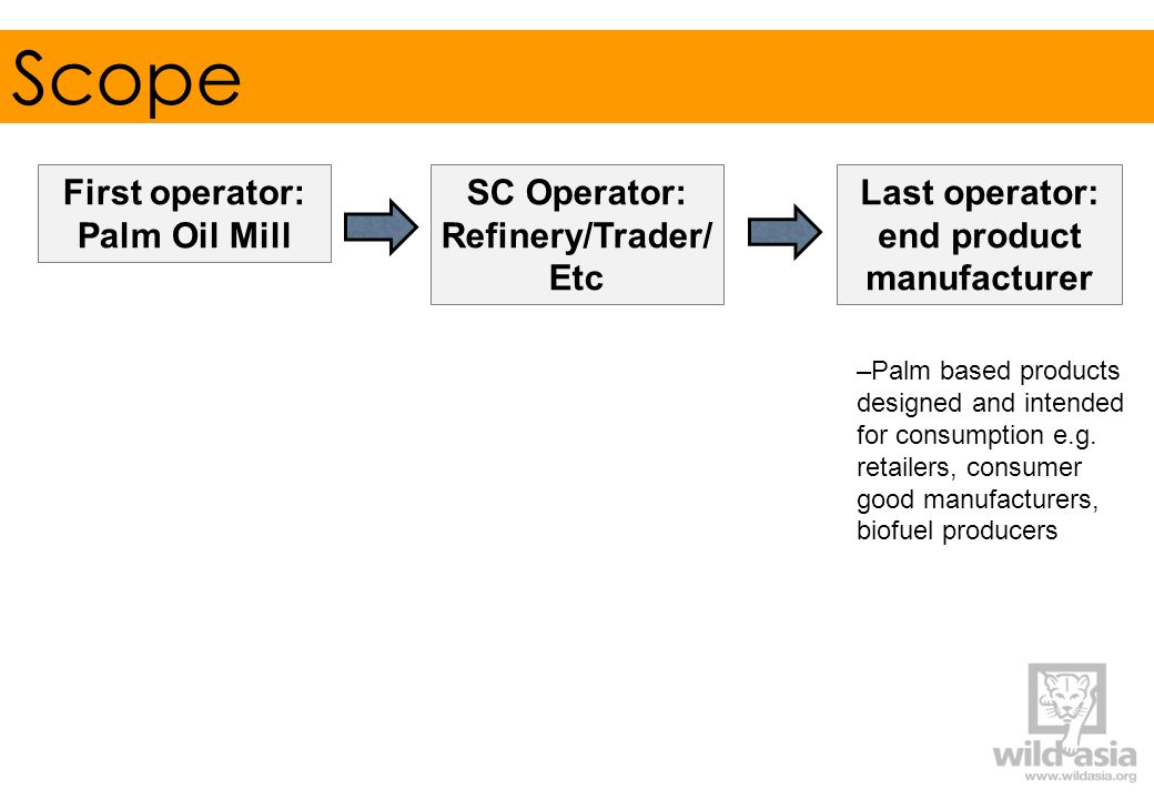 Scope First operator: Palm Oil Mill SC Operator: Refinery/Trader/ Etc