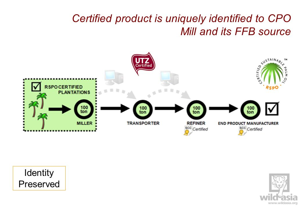 Certified product is uniquely identified to CPO Mill and its FFB source