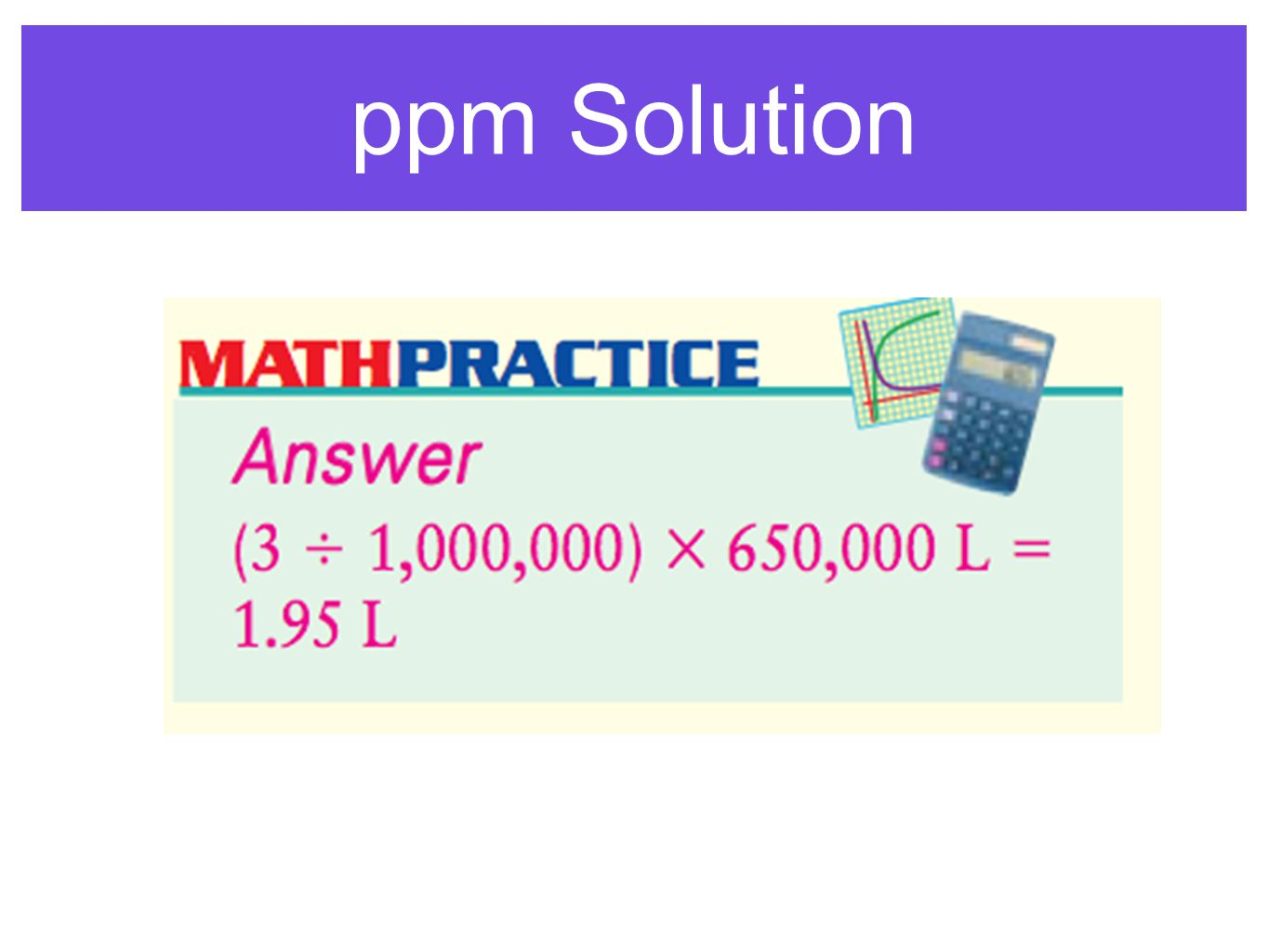 ppm Solution