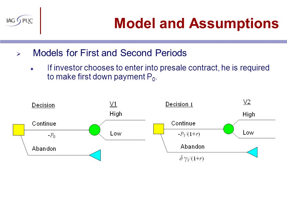 Model and Assumptions Models for First and Second Periods