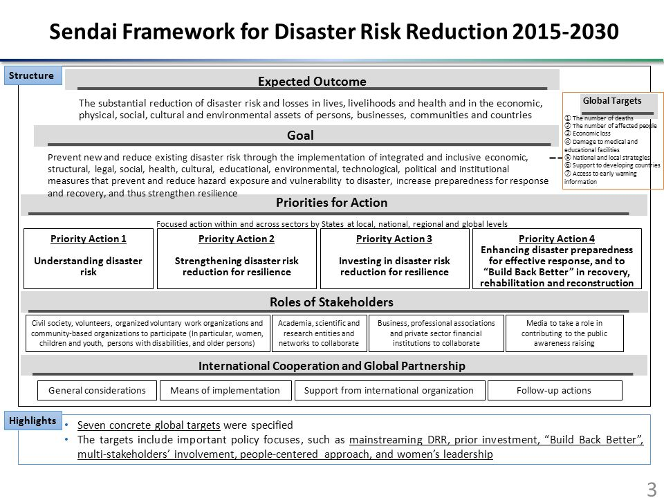 Sendai Cooperation Initiative for Disaster Risk Reduction