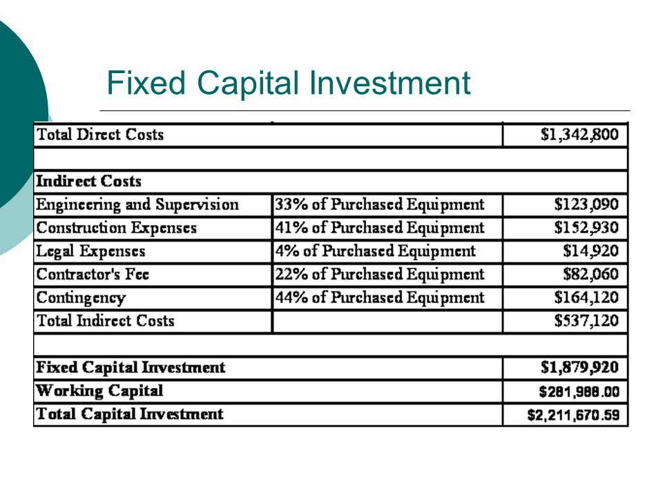fixed capital and working capital Fixed capital refers to any kind of real or physical asset (such as land, buildings, vehicles and equipment) that is not used up in the production of.