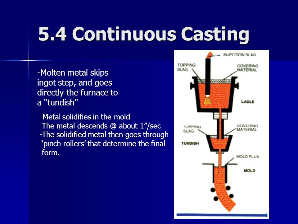 Tundish Mold Continuous Casting : Chapters and ferrous nonferrous metals ppt download