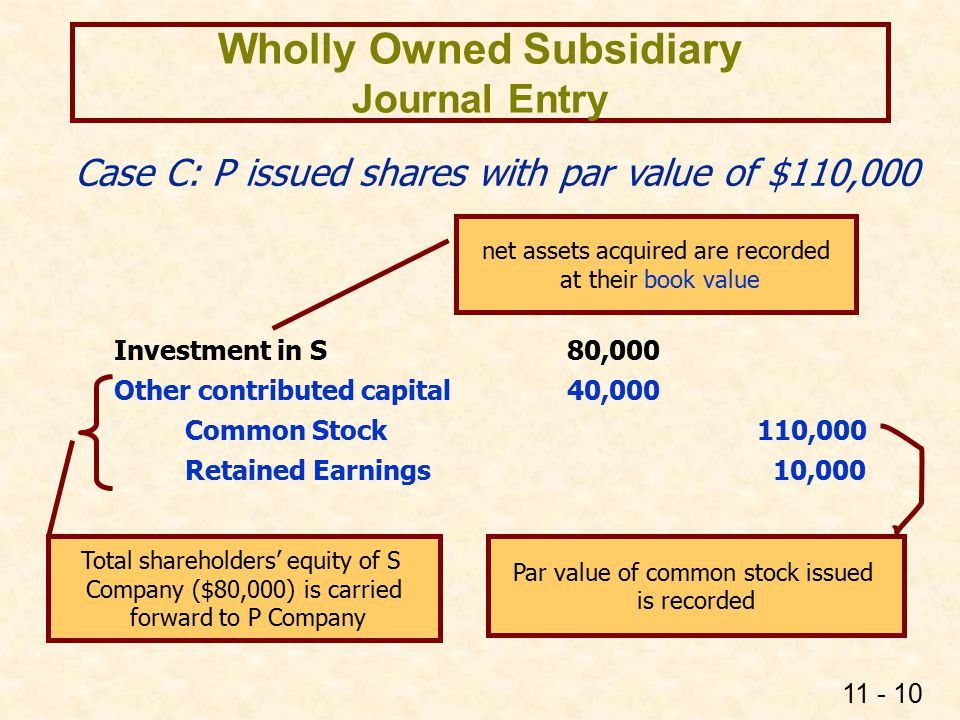 95% Owned Subsidiary Equity Allocation