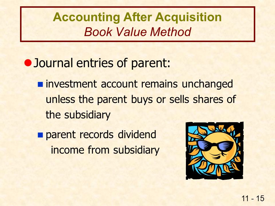 Accounting After Acquisition Book Value Method