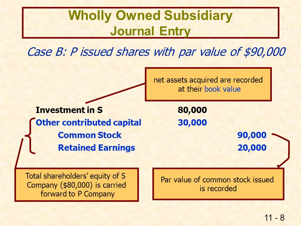 Wholly Owned Subsidiary Equity Allocation