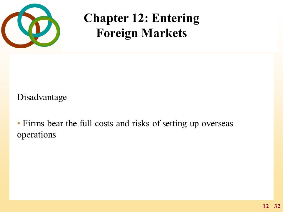 Chapter 12: Entering Foreign Markets