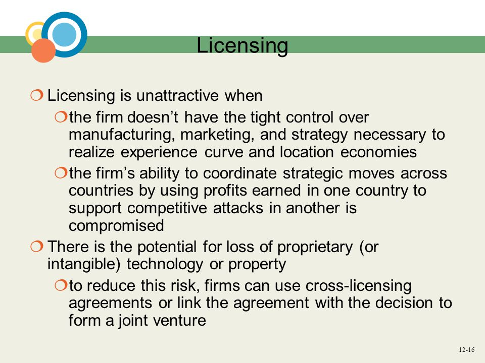 Licensing Licensing is unattractive when
