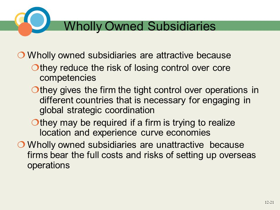 Wholly Owned Subsidiaries