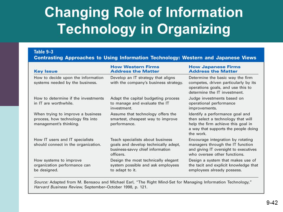 role of information technology in banking This article analyzes how information technology (it) is transforming individual banks and the entire banking industry even though the basic economics of banking have not changed, it developments may lure banks into transaction banking (due to it-driven cost efficiencies) however, banks should not.