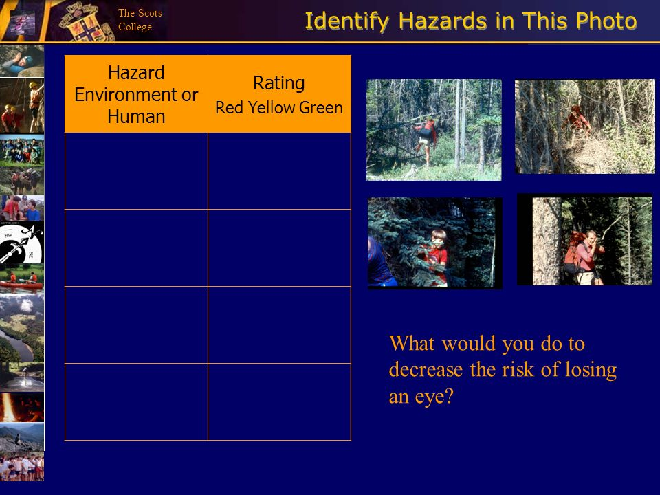 Identify Hazards in This Photo