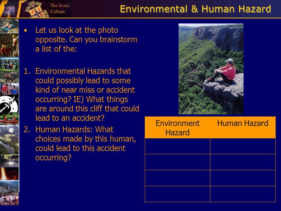 Environmental & Human Hazard