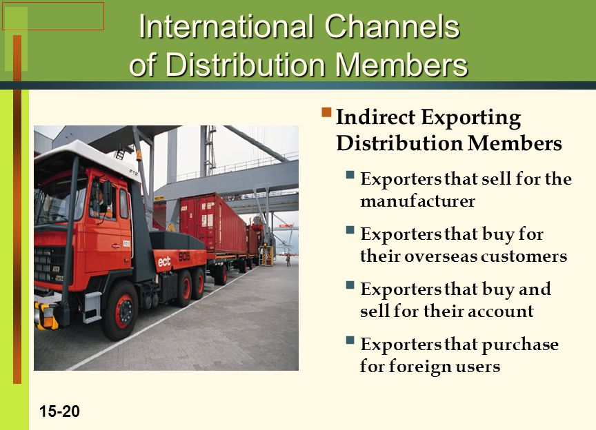 International distribution channels and online strategy