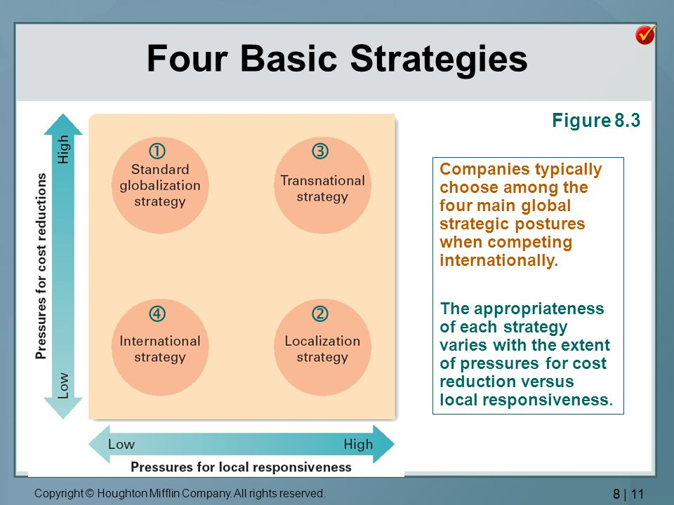 five different companies business strategy Business strategy: the three questions you must be able to answer  such as  general electric and other fortune 500 companies, and they advise  it is  estimated to cost five time more to gain new customers than to retain.