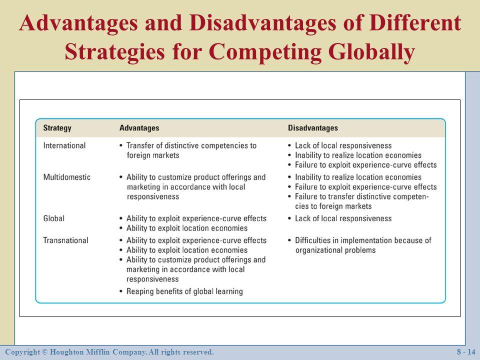 e commerce advantages and disadvantages essay