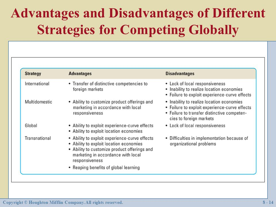 Advantages and Disadvantages of Different Strategies for Competing Globally