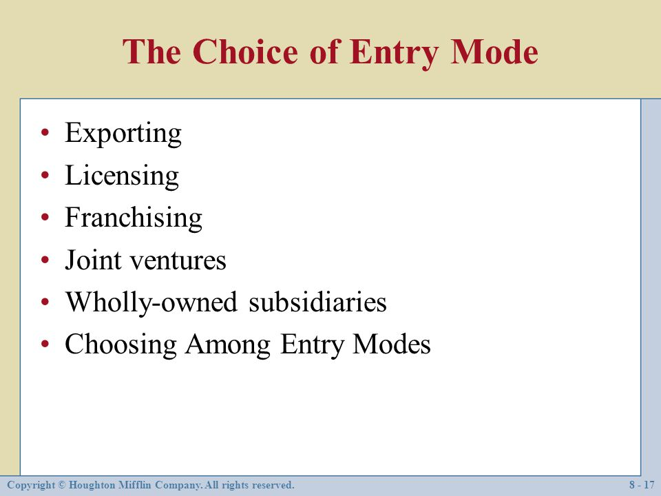 The Choice of Entry Mode