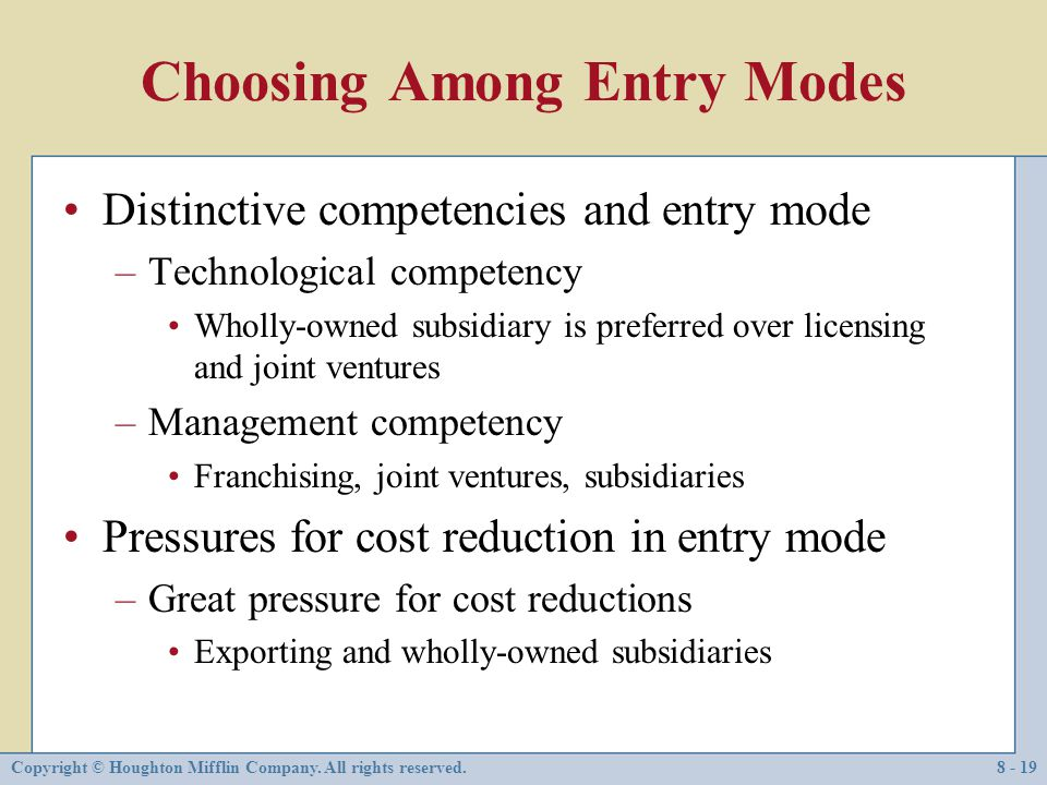 Choosing Among Entry Modes