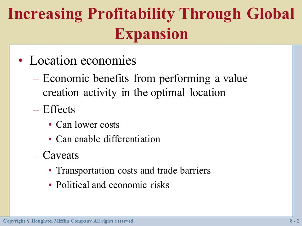 Increasing Profitability Through Global Expansion