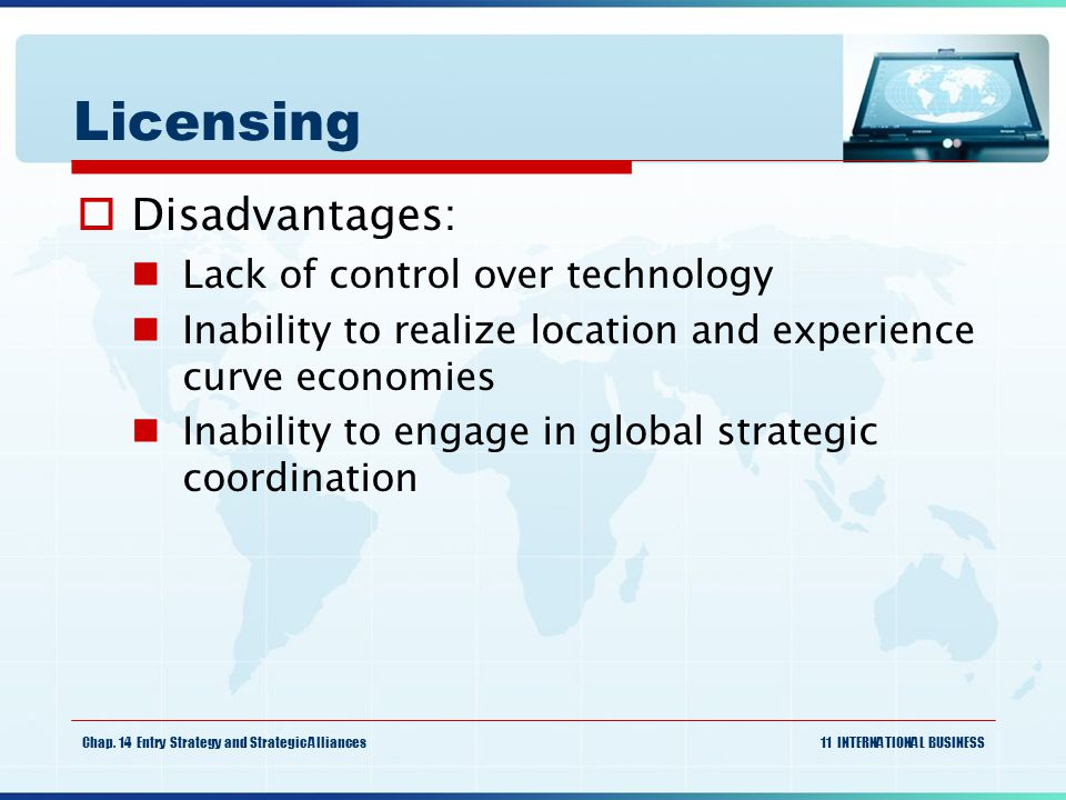 Licensing Disadvantages: Lack of control over technology
