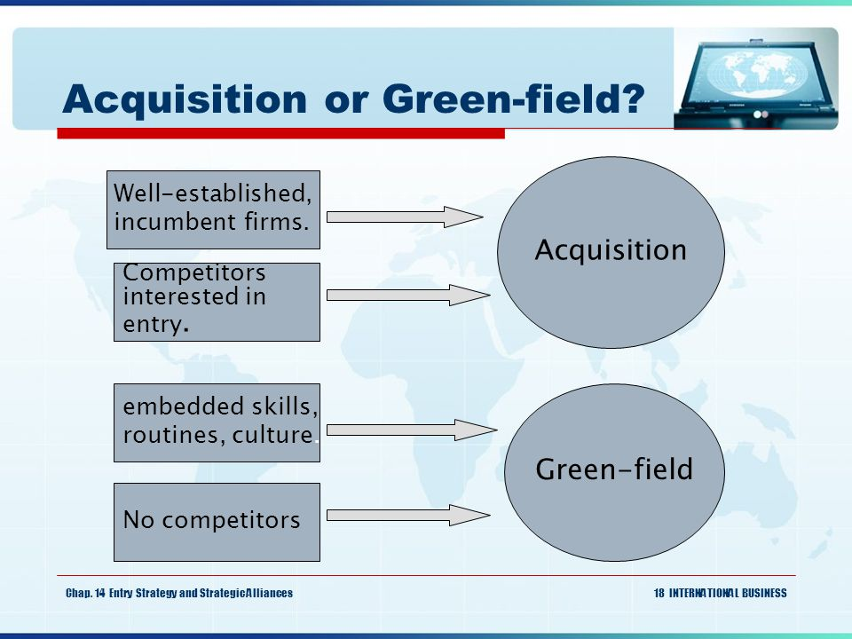Acquisition or Green-field