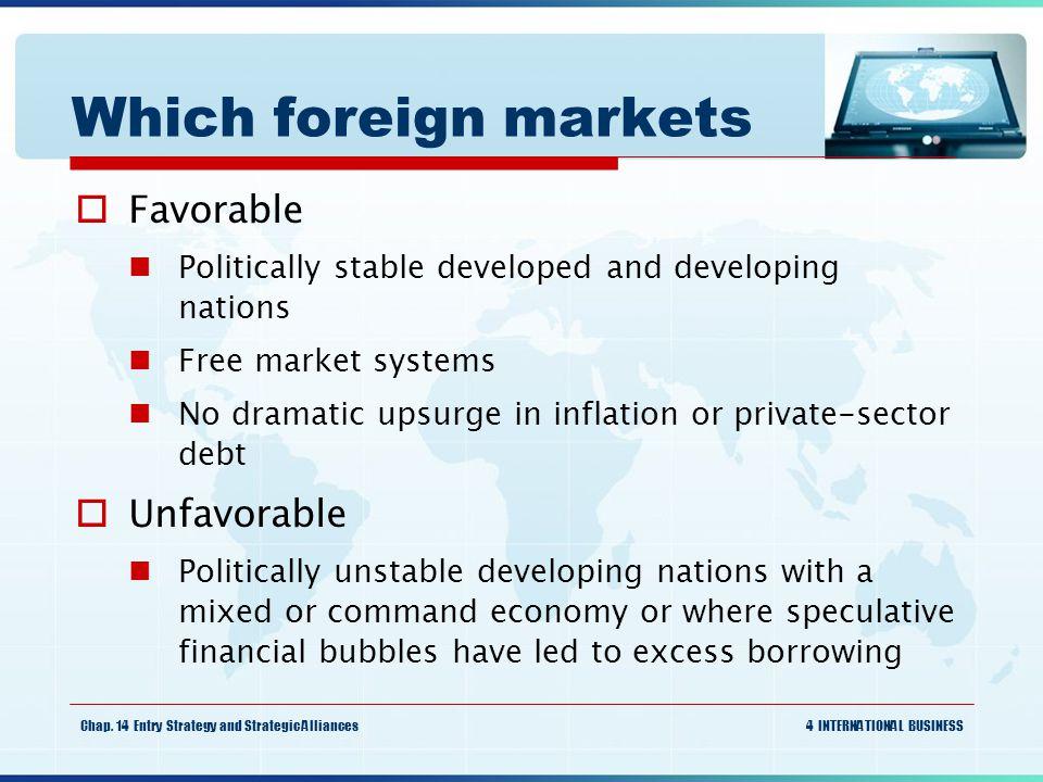 market entry strategy brazil