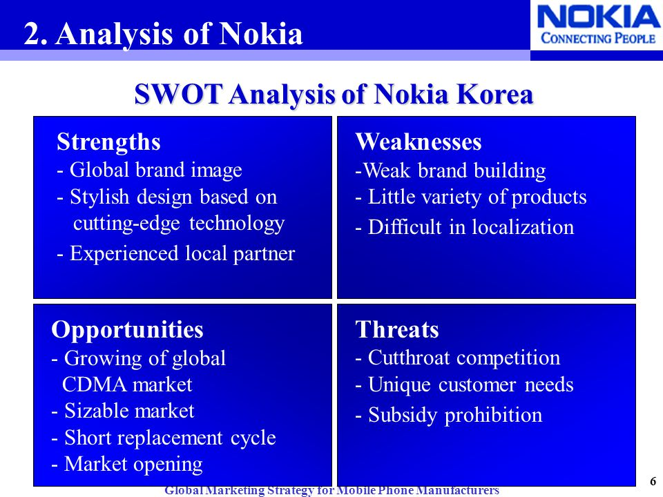 swot analysis of nokia essay example Swot analysis of wal-mart executive summary this paper primarily undertakes a swot analysis on wal-mart a swot analysis looks at the strength, the weaknesses, opportunities and threats facing a company for example, two years ago.