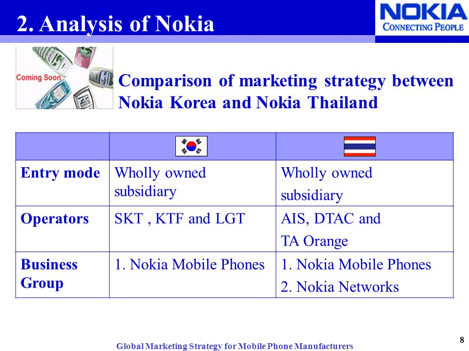 Dtac business analysis