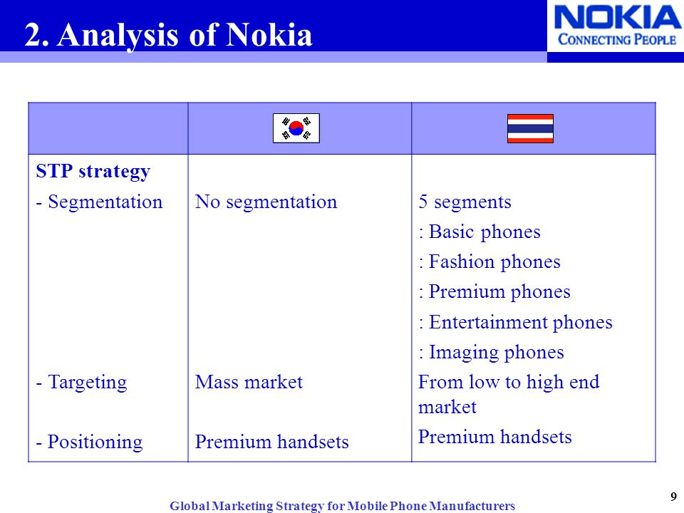nokia and smartphone marketing plan The hype was crazy by those same individuals when hmd launched their most awaited phone marketing plan  so who said that a flagship nokia smartphone is going to change the mobile landscape all this seems like to me is that you have a problem with nokia smartphones and choice and smartphones like the nokia 7 plus, the nokia 8 and the.