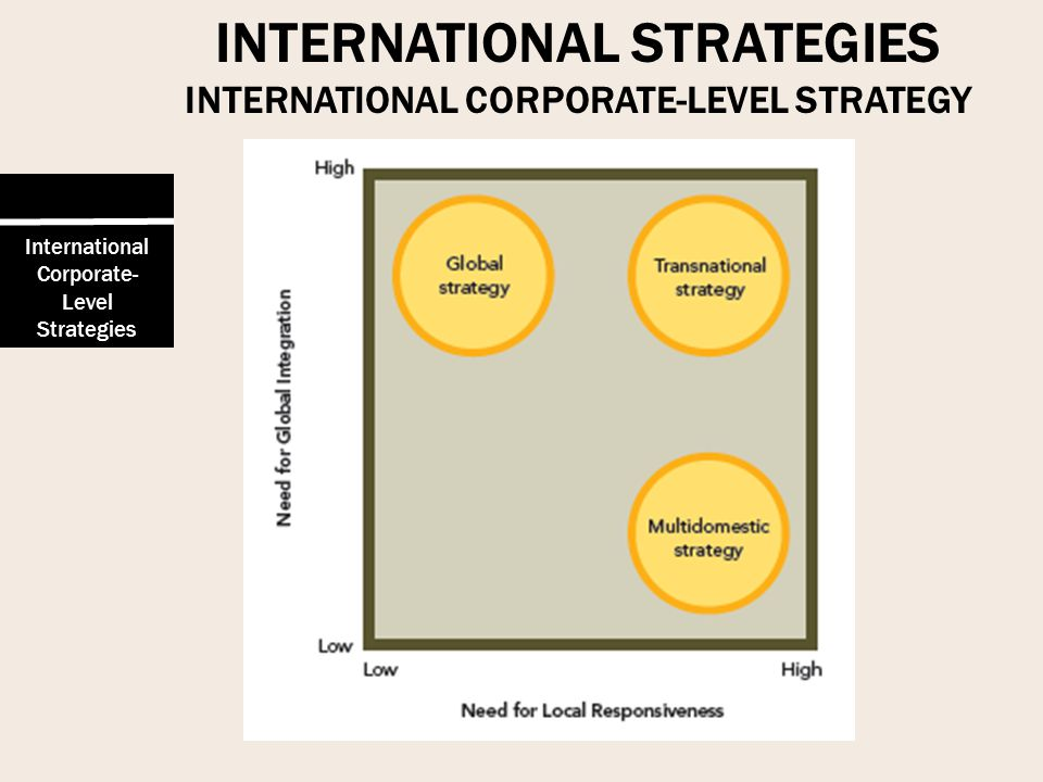 transnational strategy 2 essay By jan oberg january 19, 2018 most media covering the speech that us secretary of state, rex tillerson, gave at the hoover institution on january 17, 2018 merely points out that he said that the united states would stay in syria - open-ended - in the future and until president bashar al-assad has left the.