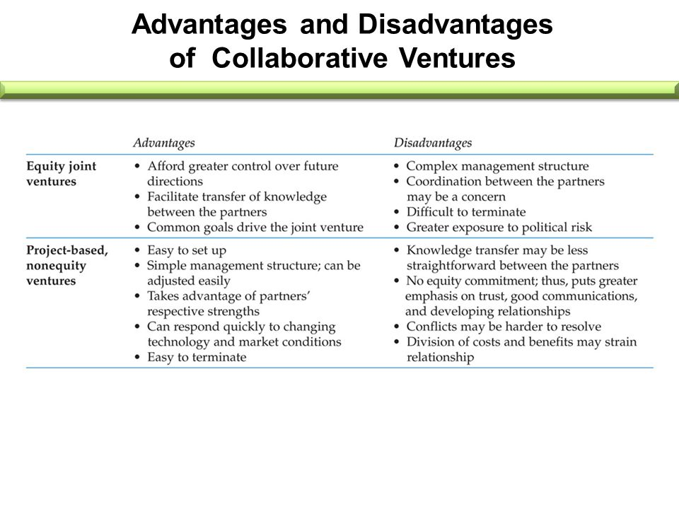 disadvantages in collaboration Collaborative therapy, a treatment approach developed by harlene anderson,  focuses on the development of a collaborative and egalitarian.