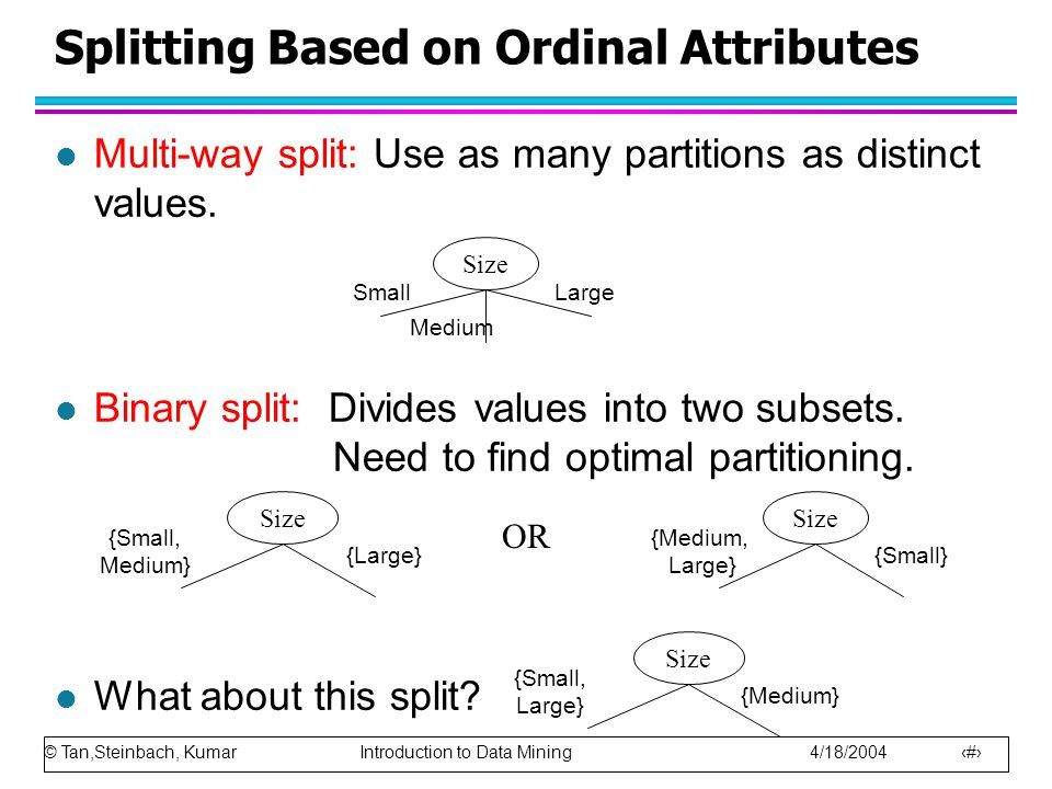 Splitting Based on Ordinal Attributes