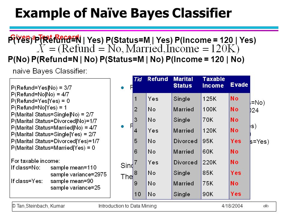 Data Mining Classification Alternative Techniques Ppt Video