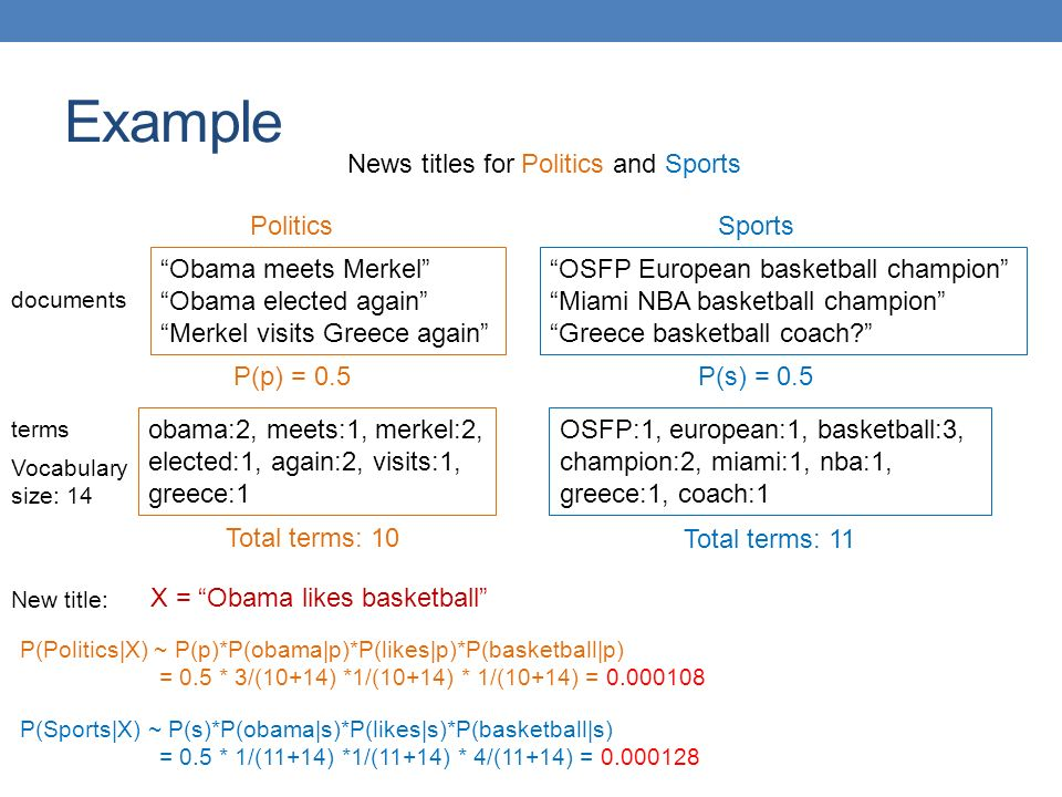 Example News titles for Politics and Sports Politics Sports