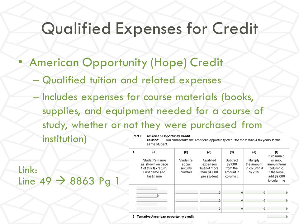 Qualified Expenses for Credit