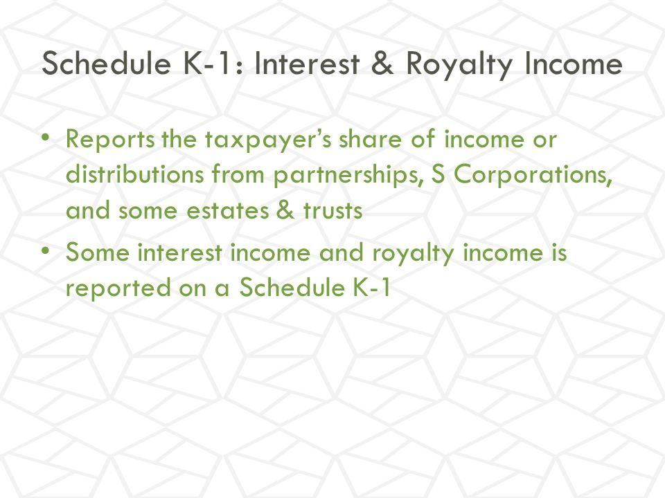 Schedule K-1: Interest & Royalty Income