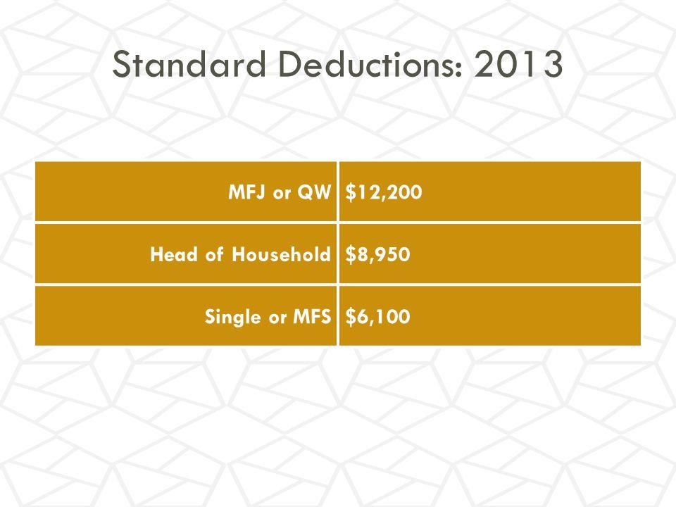 Standard Deductions: 2013 MFJ or QW $12,200 Head of Household $8,950