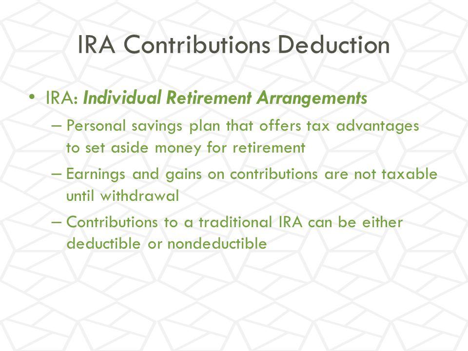 IRA Contributions Deduction