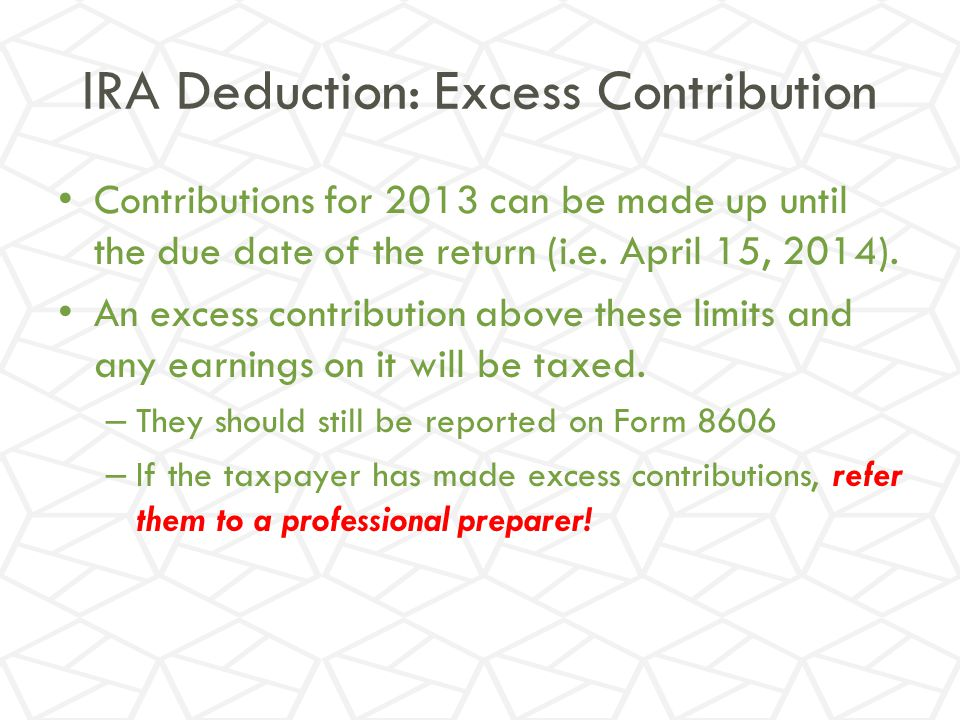 IRA Deduction: Excess Contribution